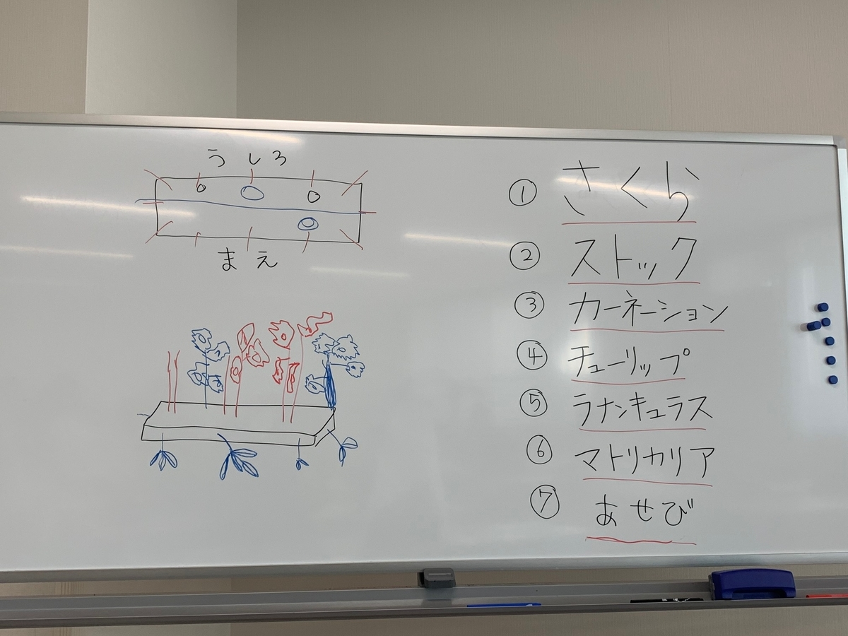 f:id:fukutsuno_toushi:20210317101852j:plain