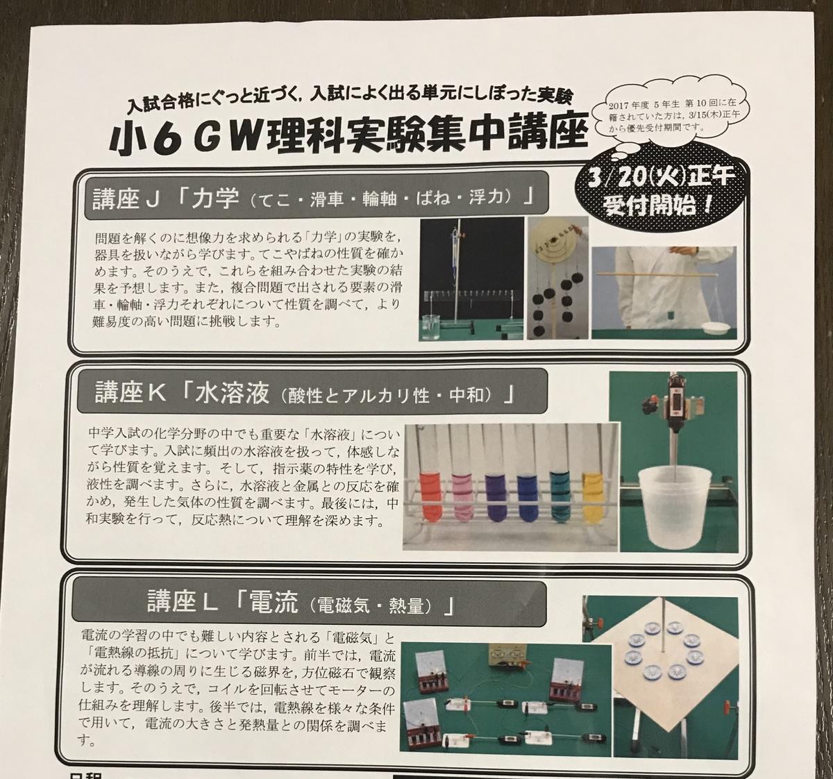 f:id:fukutsuno_toushi:20210422164923j:plain