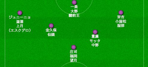 f:id:fulaneku:20190129181241p:plain
