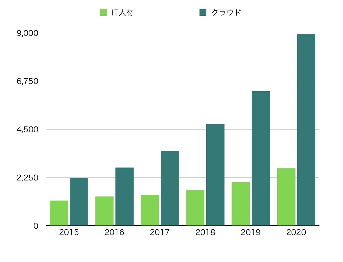f:id:full-investing:20201231171256j:plain