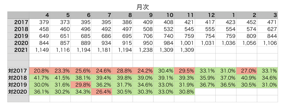 f:id:full-investing:20201231180006j:plain
