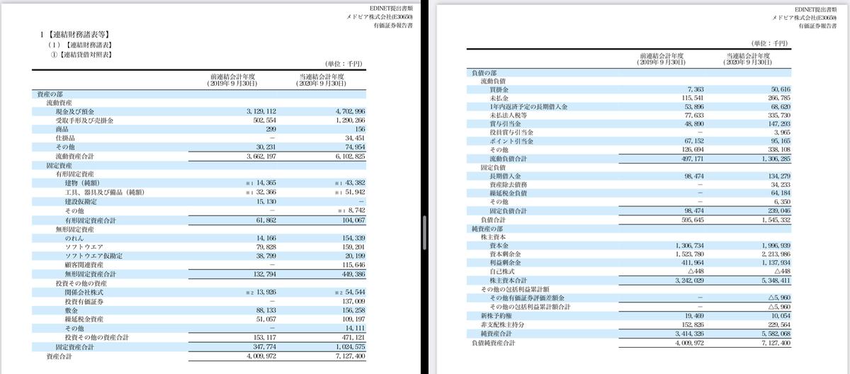 f:id:full-investing:20210101211523j:plain