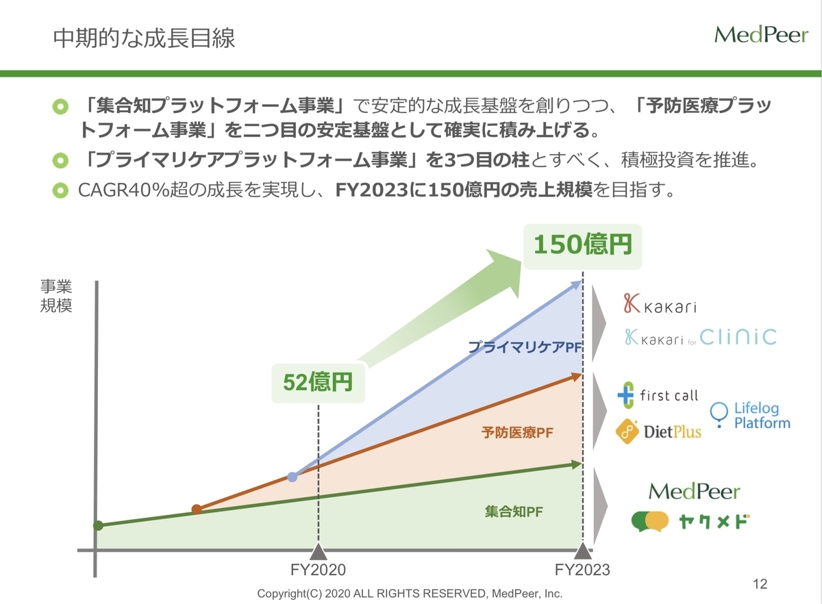 f:id:full-investing:20210101211542j:plain