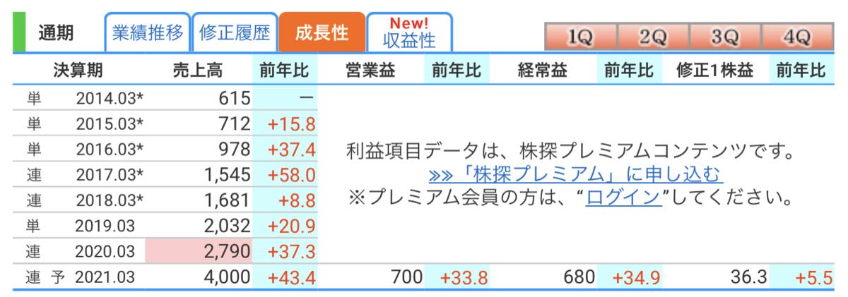 f:id:full-investing:20210111225351p:plain