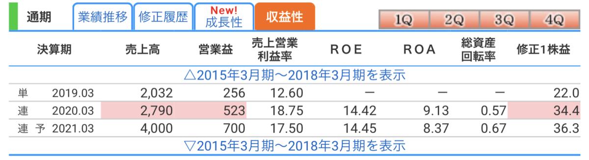 f:id:full-investing:20210111225407p:plain