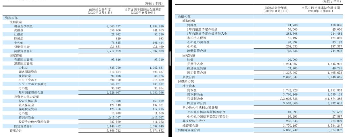 f:id:full-investing:20210112004320j:plain