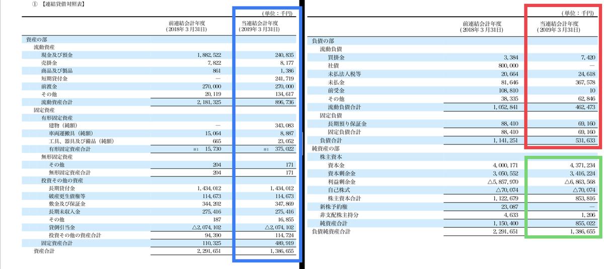 f:id:full-investing:20210207004131j:plain