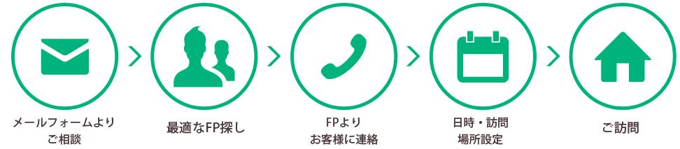 f:id:fullhome:20170124221447p:plain