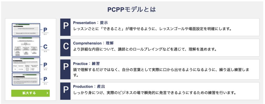 PCPPモデル レアジョブ 英会話 ビジネス