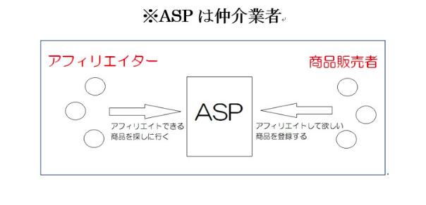 f:id:fullsawa58:20170718191629p:plain