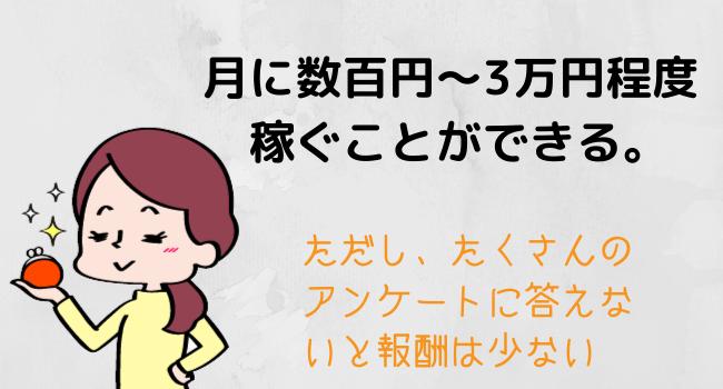 アンケートモニターは数万円