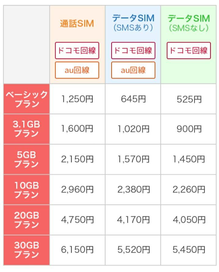 f:id:fumataro:20200628192645j:image