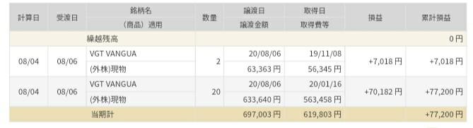 f:id:fumataro:20200810205107j:image