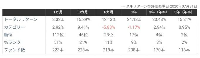 f:id:fumataro:20200823224934j:image