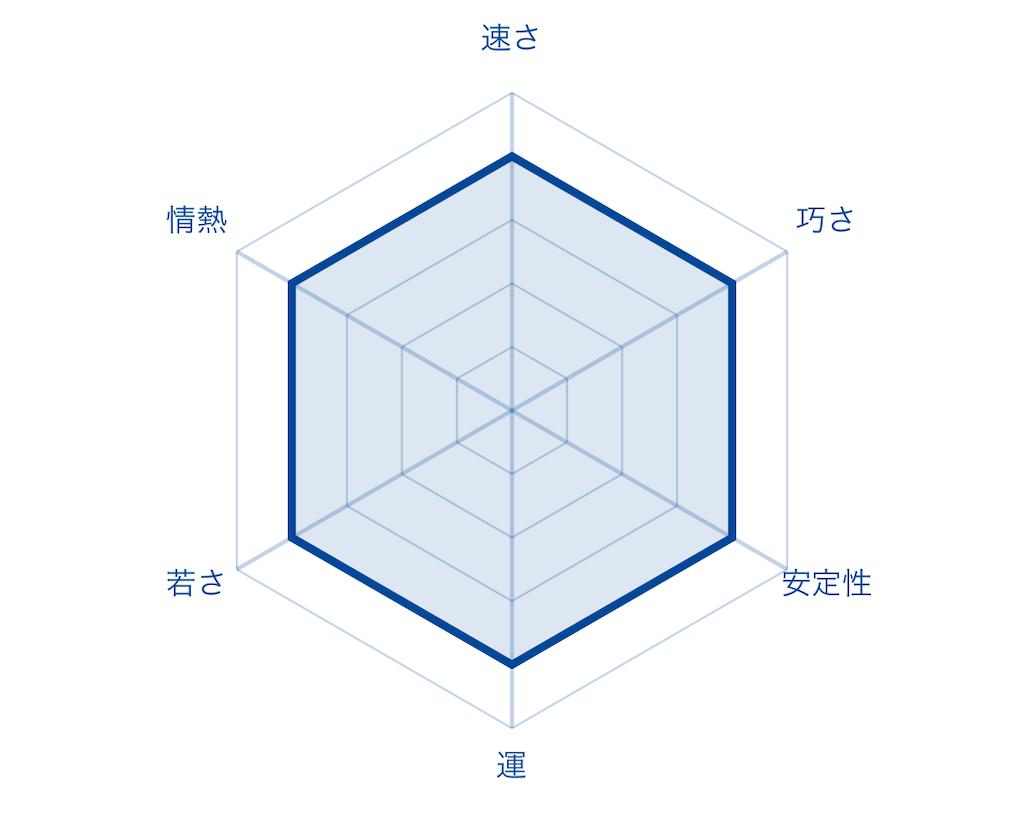 f:id:fumi2020:20200122075505p:image
