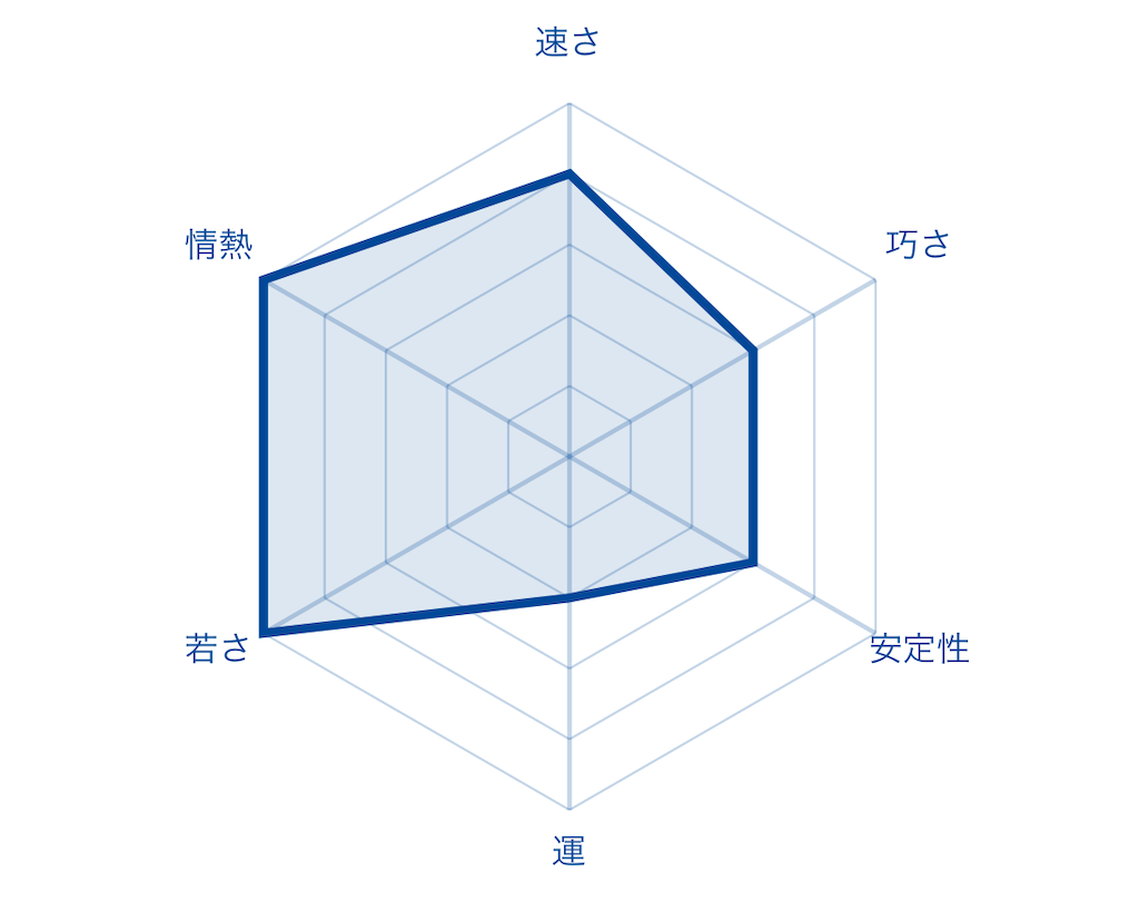f:id:fumi2020:20200122075619p:image