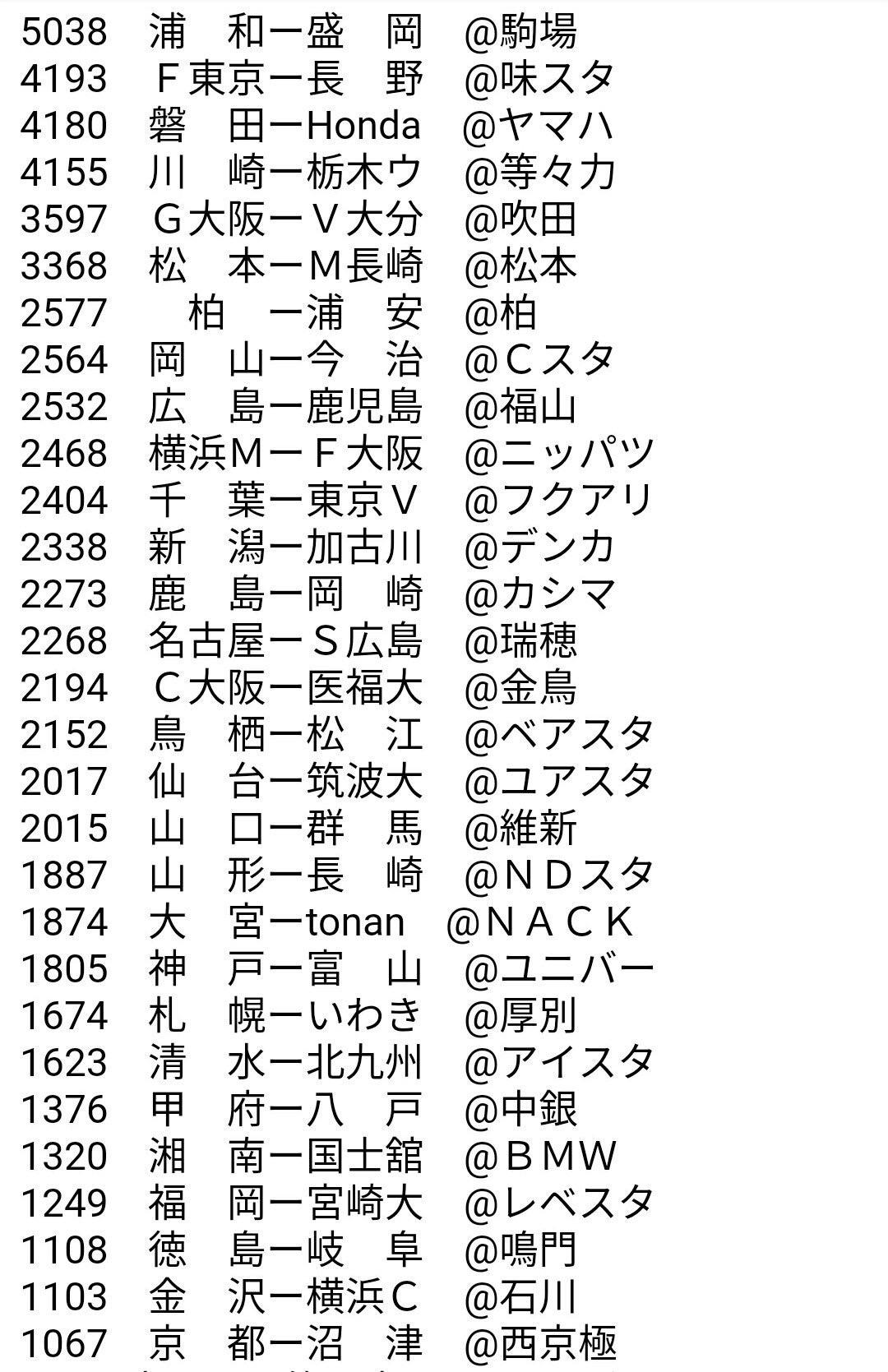 f:id:fumiSHONAN:20170623164943j:image