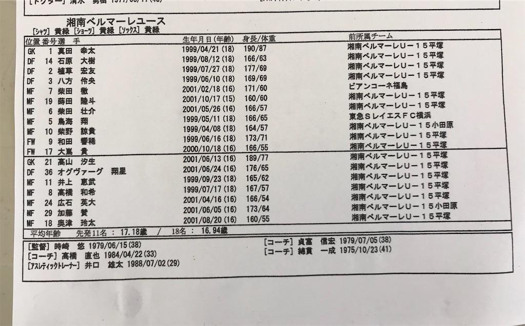 f:id:fumiSHONAN:20171015181152j:image