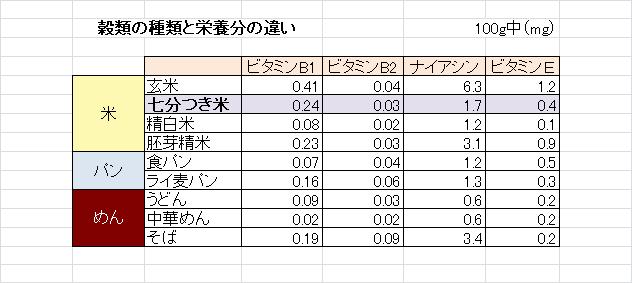 f:id:fumi_521:20170206094300p:plain