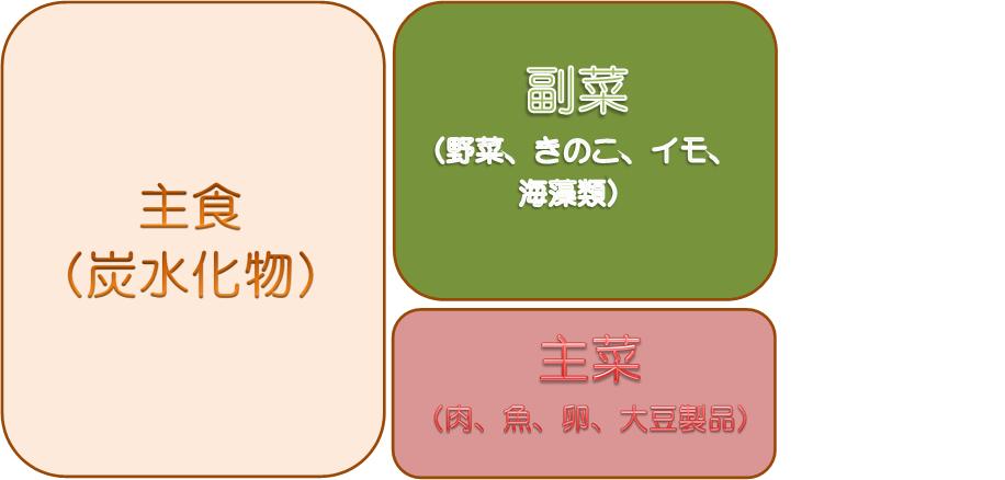 f:id:fumi_521:20170206135708p:plain