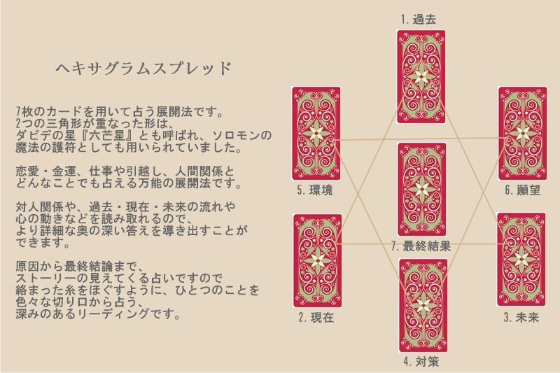 f:id:fumiduki-tarot:20190805041109j:plain