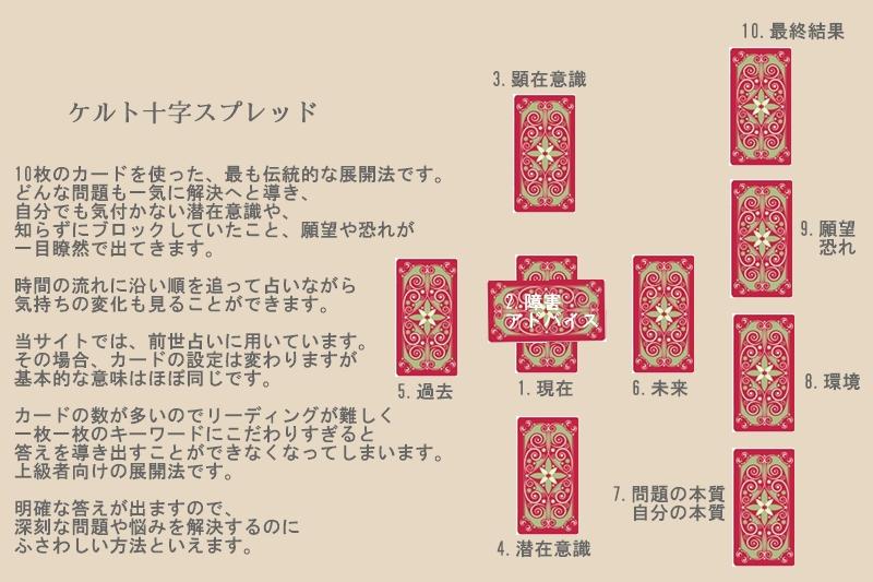 f:id:fumiduki-tarot:20190805041128j:plain