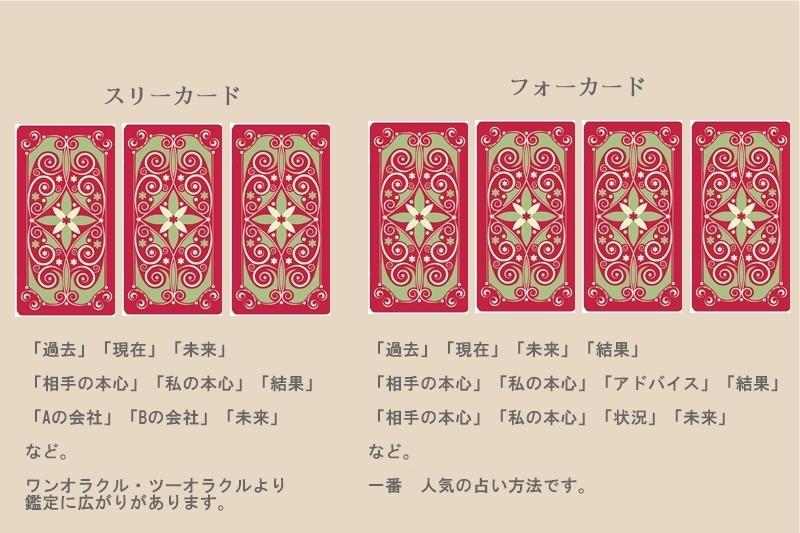 f:id:fumiduki-tarot:20190805041324j:plain