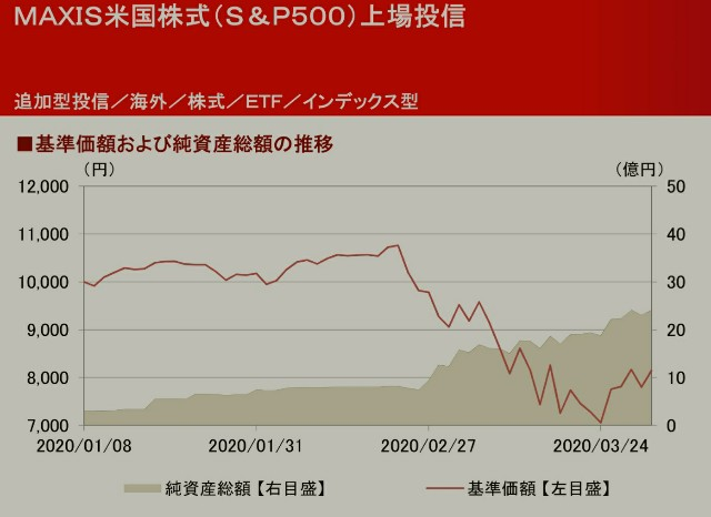 f:id:fumiduki100:20200407173917j:image