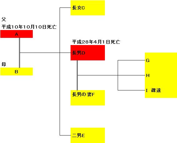 f:id:fumiekurotaki:20161118140015p:plain