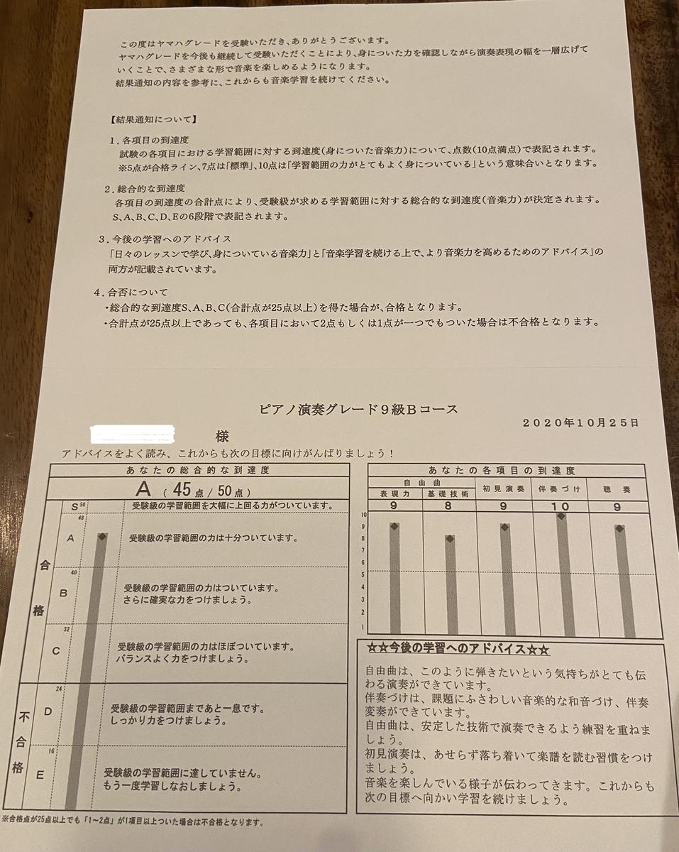 f:id:fumifumimama:20210131220456j:plain