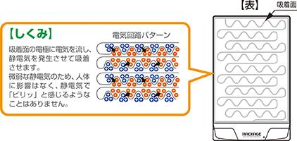 f:id:fumihiro1192:20151018065504j:plain
