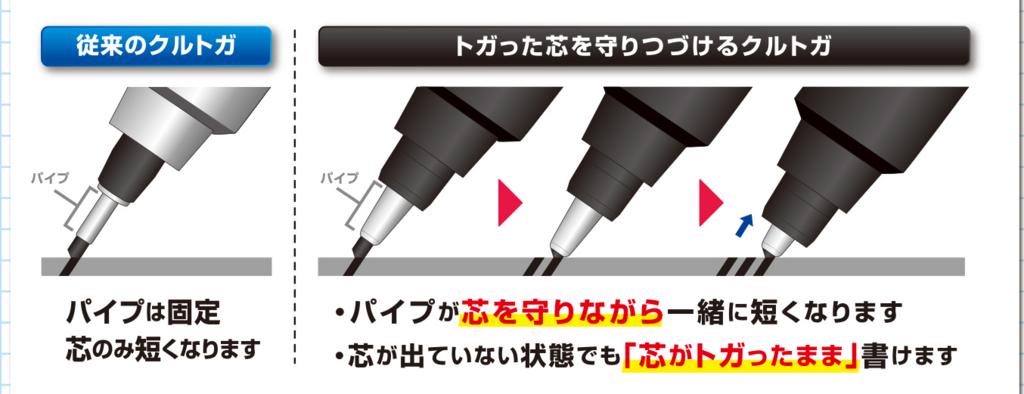 f:id:fumihiro1192:20151203221320j:plain