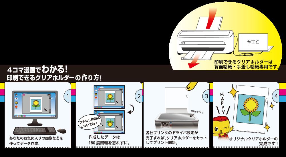 f:id:fumihiro1192:20160315223736p:plain