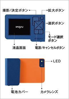 f:id:fumihiro1192:20160324091335p:plain