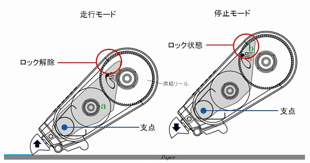 f:id:fumihiro1192:20160612081234j:plain