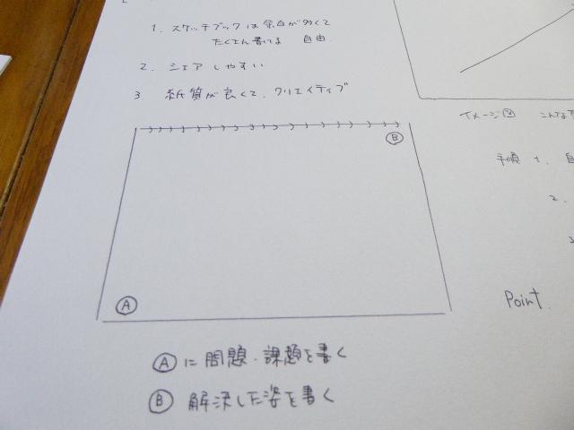 f:id:fumihiro1192:20160819084102j:plain