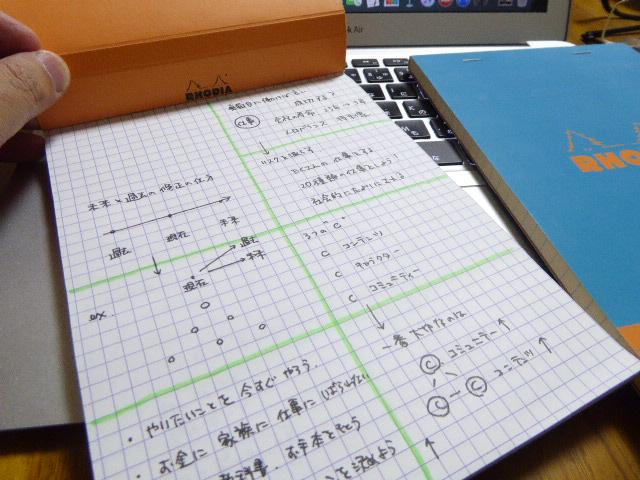 f:id:fumihiro1192:20160915214321j:plain