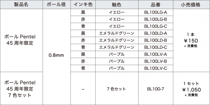 f:id:fumihiro1192:20170715202749p:plain