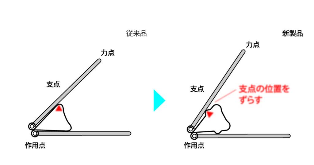 f:id:fumihiro1192:20180216214911j:plain