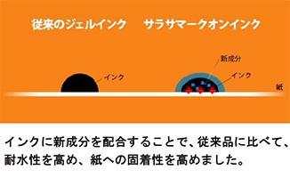 f:id:fumihiro1192:20180320192411p:plain