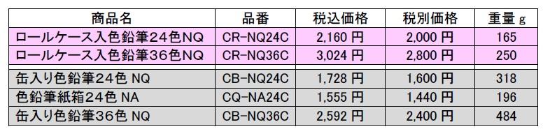 f:id:fumihiro1192:20180410195920j:plain