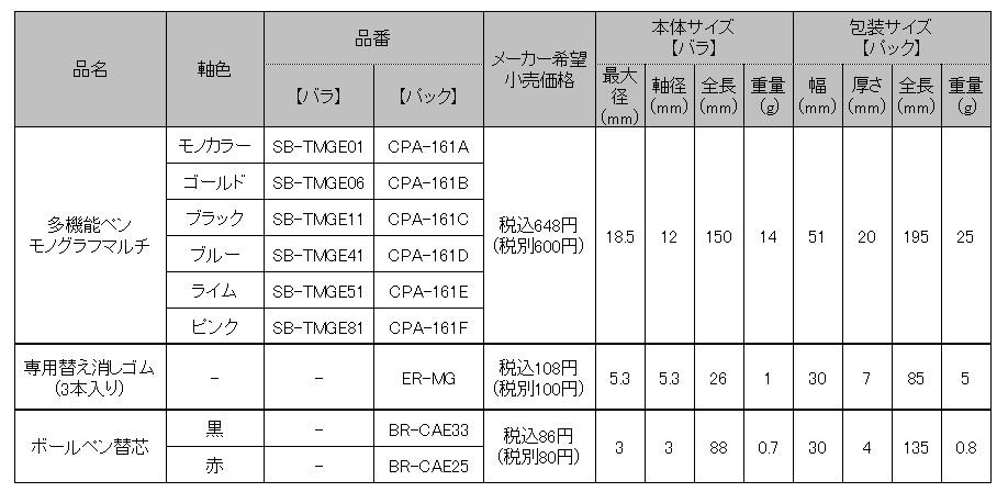 f:id:fumihiro1192:20180411185618j:plain