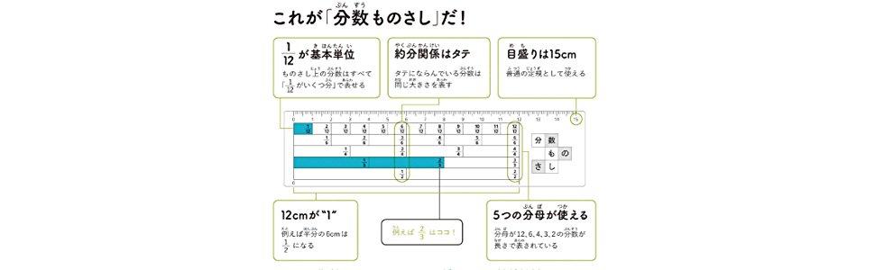 f:id:fumihiro1192:20180614203153j:plain
