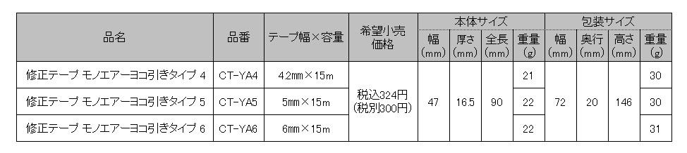 f:id:fumihiro1192:20180701191315j:plain