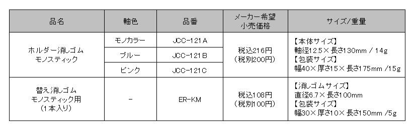 f:id:fumihiro1192:20180702210541j:plain