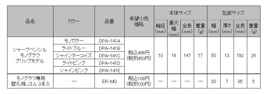 f:id:fumihiro1192:20180817200919j:plain