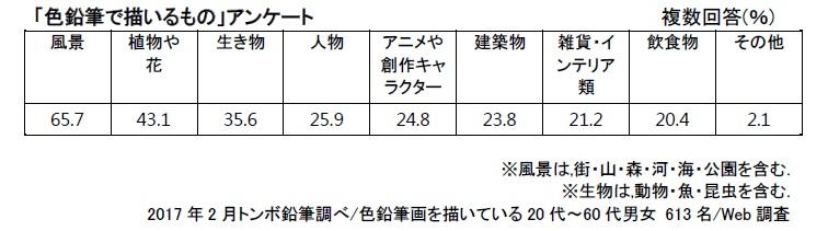 f:id:fumihiro1192:20180928194508j:plain