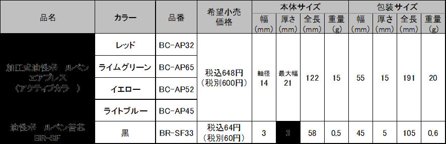 f:id:fumihiro1192:20181016211221p:plain