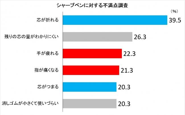 f:id:fumihiro1192:20181104191706j:plain