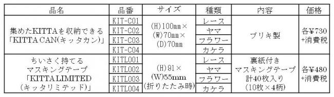 f:id:fumihiro1192:20181108185014j:plain